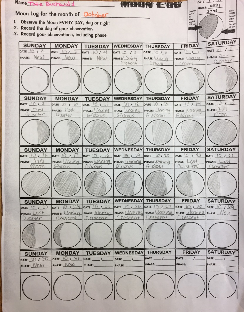 October Moon Phases